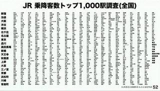 全国1000駅調査結果.jpg