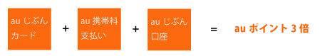 auポイント3倍解説図.jpg
