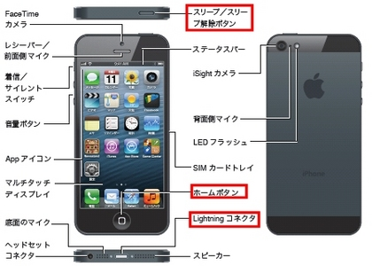 iphone5各部の名前.jpg